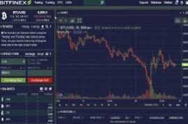 Bitfinex Bitcoin Trading App